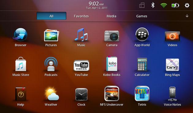 BlackBerry Tablet OS 1 <- UA listOS detail :: udger com